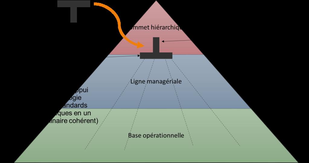 PyramideSTeam