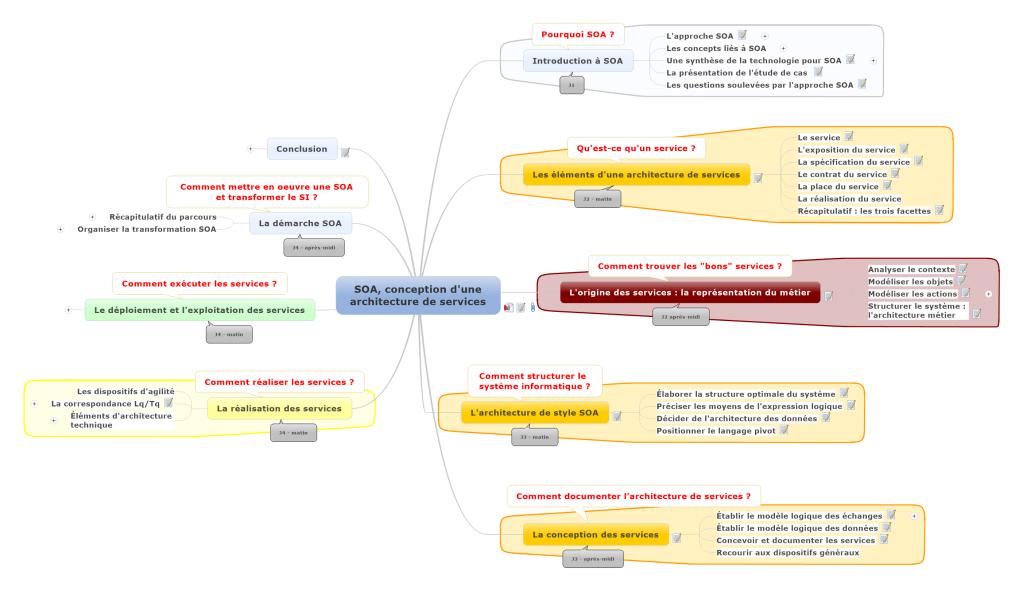 La progression pédagogique détaillée en séquences