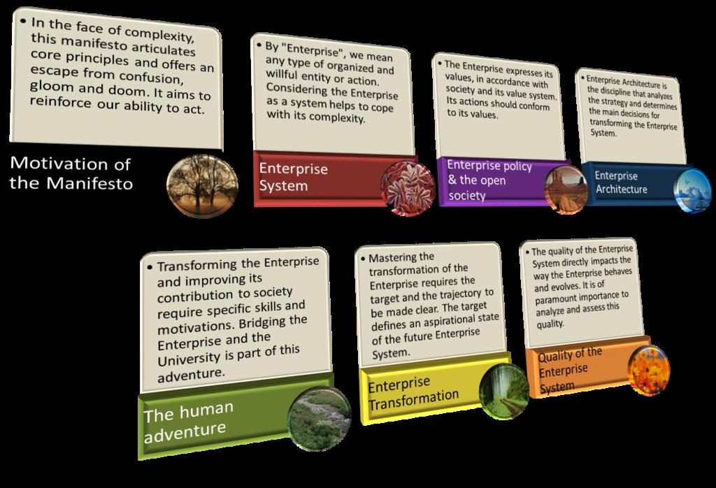 Synopsis of the Enterprise Transformation Manifesto